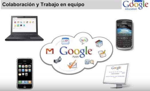 Presentación Google Apps en Educación - YouTube